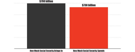 r-SOCIAL-SECURITY-huge